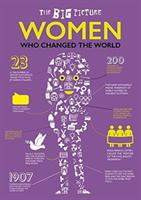 Women Who Changed the World (Jones Grace)(Pevná vazba)
